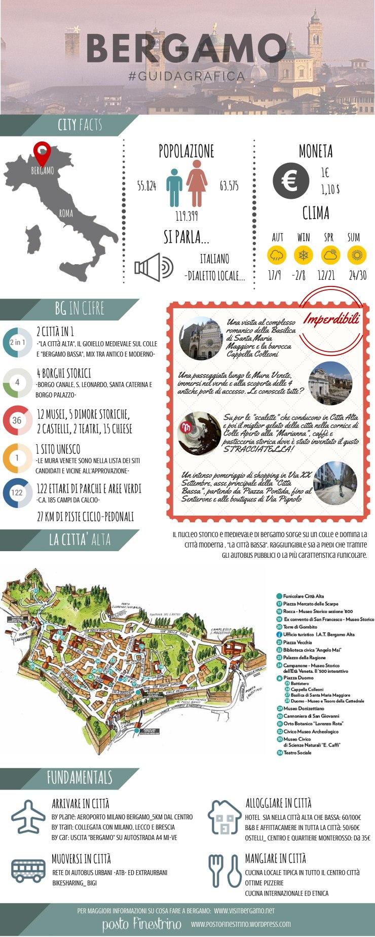 Bergamo_city-guide-(3)
